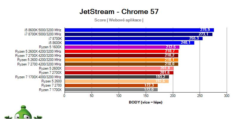 AMD Ryzen 7 2700X; Ryzen 7 2700; Ryzen 5 2600X; Ryzen 5 2600; JetStream