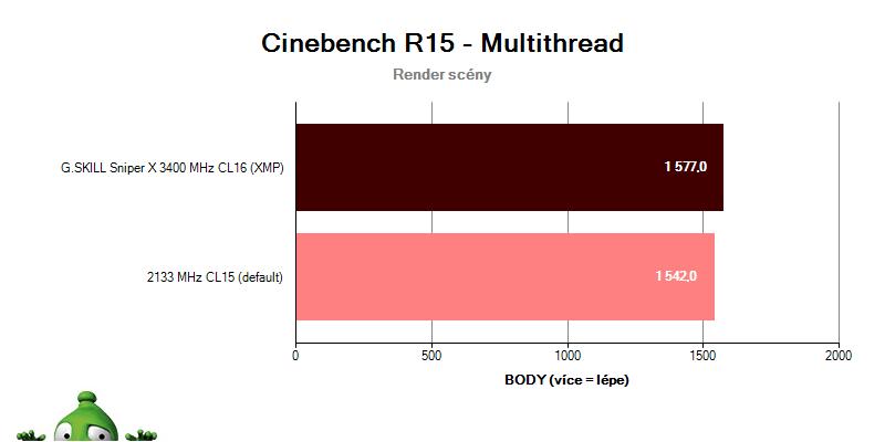 G.SKILL Sniper X 3400 CL16; benchmark Cinebench R15