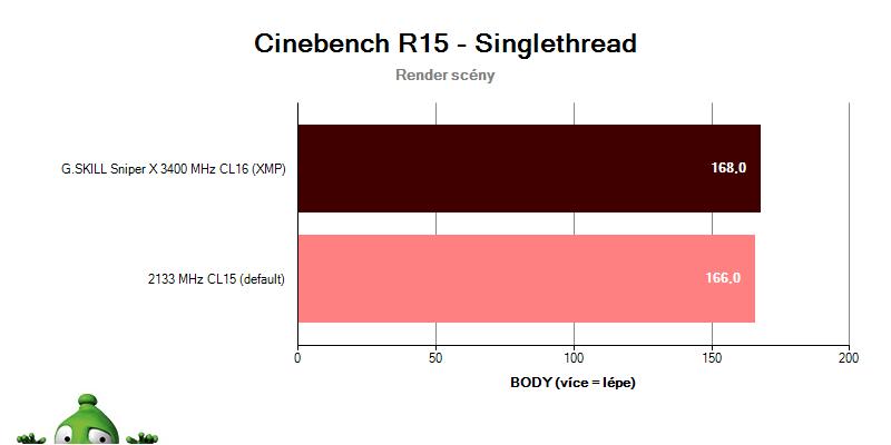 G.SKILL Sniper X 3400 CL16; benchmark Cinebench R15 singlethread