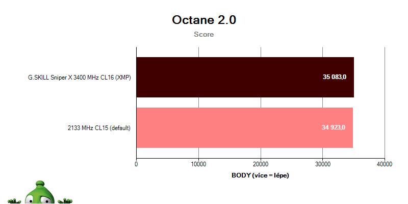 benchmark Octane; G.SKILL FLAREX 3200 C14