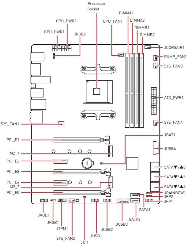 Schéma rozloženia, MSI X470 Gaming Pro Carbon