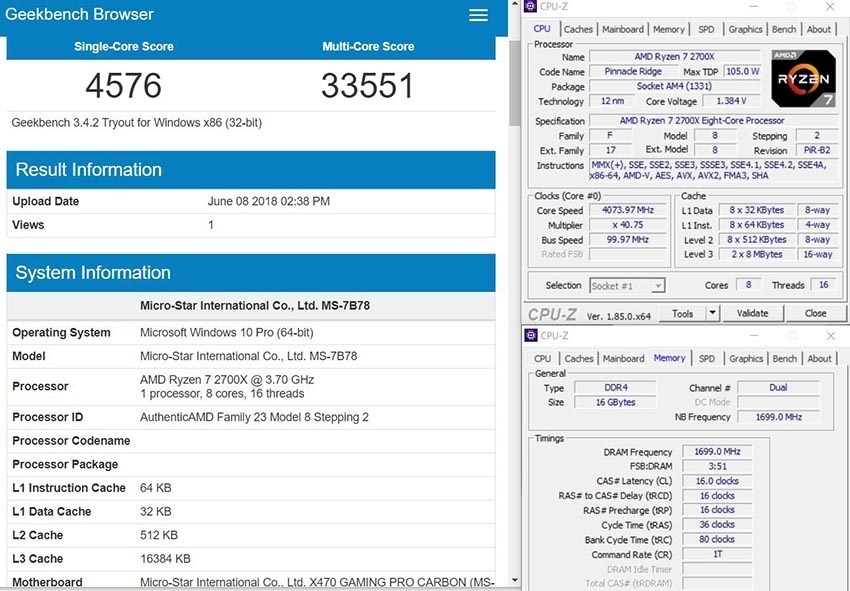 Geekbench, MSI X470 Gaming Pro Carbon