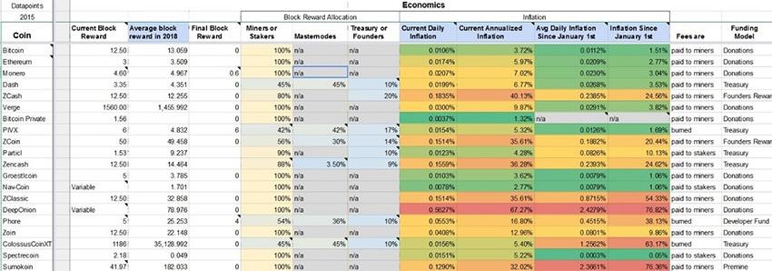 priemerný datovania pred zapojením
