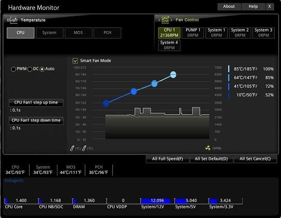 Monitor teplôt a otáčok, MSI X470 Gaming Pro Carbon
