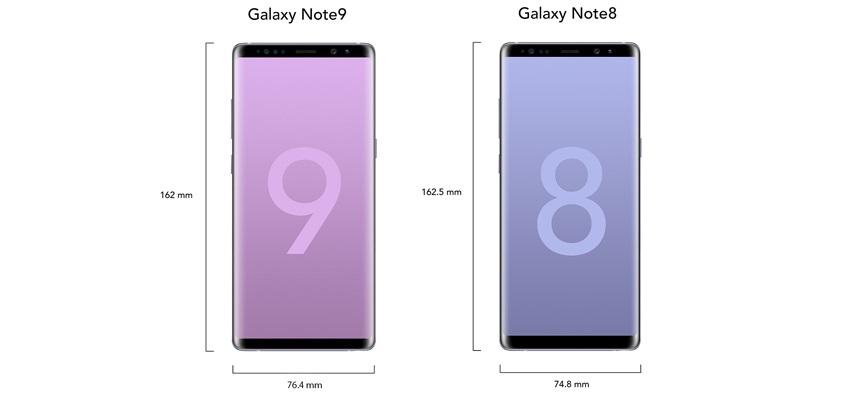 Samsung Galaxy Note9; Galaxy Note8; porovnanie