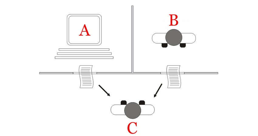 Turingov test, umelá inteligencia