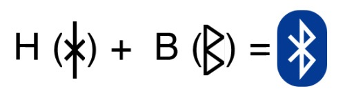 Názov Bluetooth
