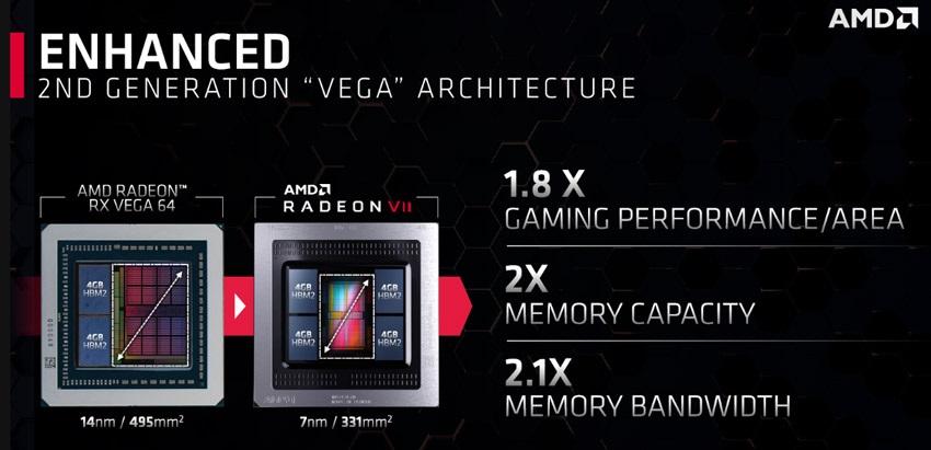 AMD Radeon VII, jadro
