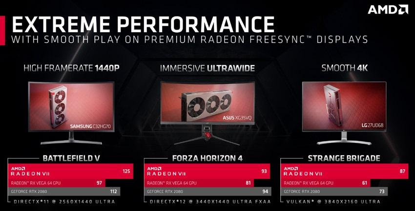 AMD Radeon VII, porovnanie