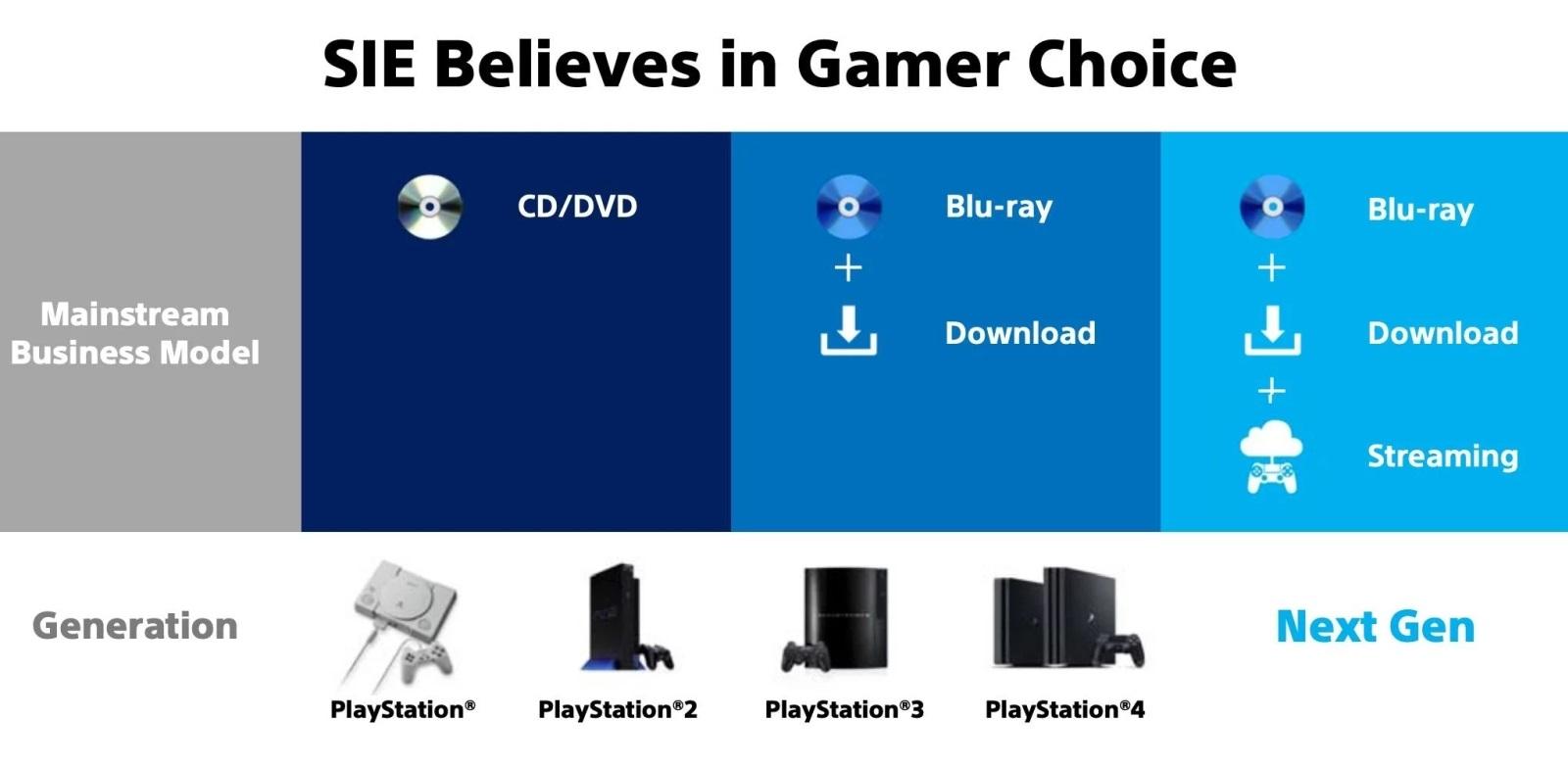 PlayStation 5; screenshot: streaming