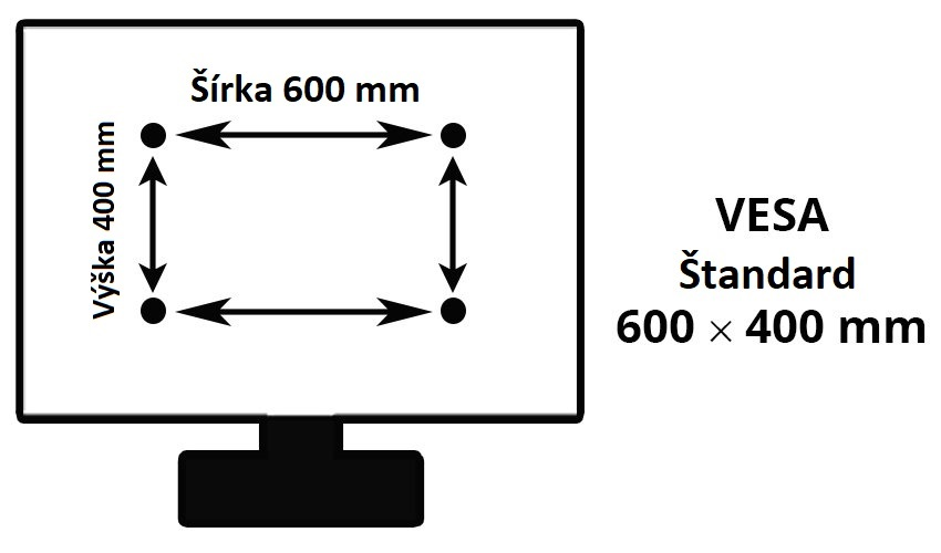 VESA Diagram