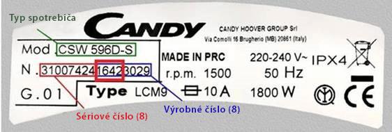 Zákaznický servis Candy & Hoover