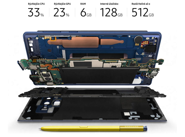 Samsung Galaxy Note9 Duos je supervýkonný