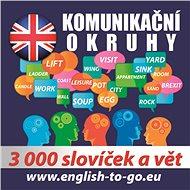 Angličtina – komunikační okruhy - Kolektív autorov