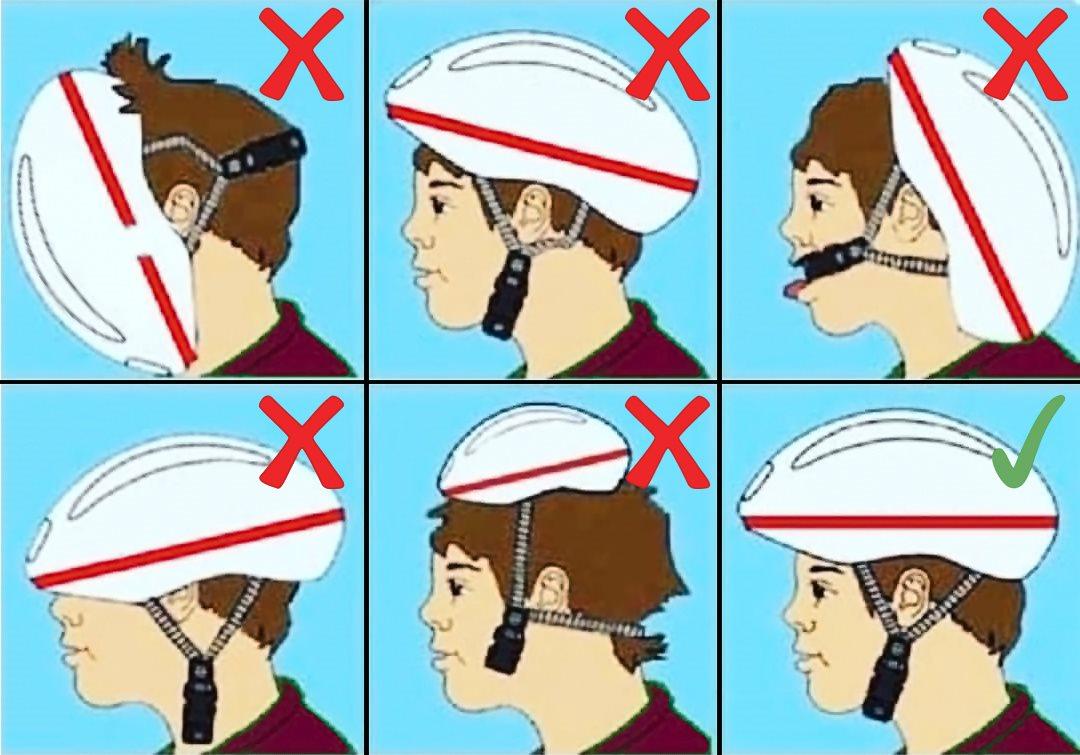 Ako správne nosiť cyklistickú prilbu?; prilba; ako nosiť