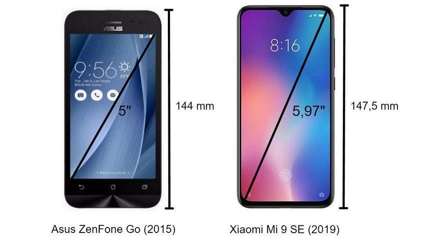 Malé mobily – rozdiel medzi staršími a novšími telefónymi