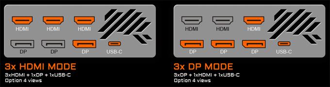 Povolené kombinácie obrazových výstupov
