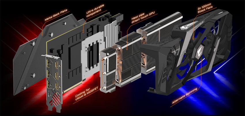 Gigabyte Aorus RTX 2070 XTREME 8G; systém chladenia